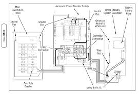 generac automatic transfer switch wiring diagram exquisite design generac generator wiring diagram generac automatic transfer switch wiring diagram generac automatic transfer switch wiring diagram enticing bright power transfer