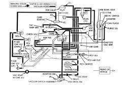 1995 jeep wrangler wiring diagram wiring diagram 1988 jeep wrangler wiring diagram diagrams