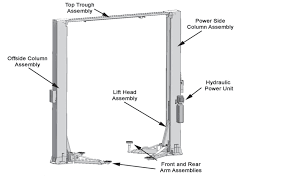 the complete guide on installing a car lift for your shop or garage hot to install a car lift