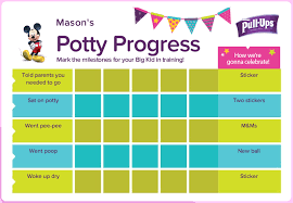 Printable Mickey Mouse Potty Training Chart Minnie Mouse