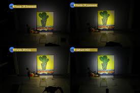 Налобный <b>фонарь</b> с раздельным нейтральным светом и ...