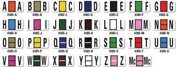 Color Code Alphabet Labels Book