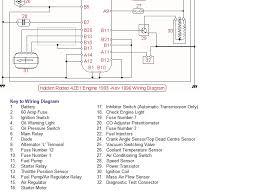dashboard wiring diagram isuzu rodio wiring diagram library isuzu rodeo wiring box wiring diagram92 isuzu rodeo wiring diagrams simple wiring diagrams 2 door isuzu