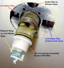 How To Remove A Leaky Shower Valve Cartridge - Bathroom shower faucet repair