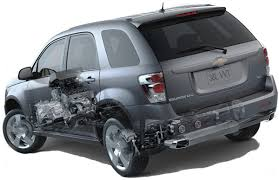 alignment and suspension specs 2005 2011 chevrolet equinox the equinox was the first crossover suv from chevrolet riding on gm s theta platform the equinox is mechanically similar to the gmc terrain saturn vue