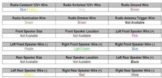2004 gmc sierra 2500hd radio wiring diagram wiring diagram 2010 gmc sierra radio wiring harness at Gmc Stereo Wiring Harness