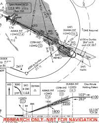 Sfo Runway Chart Color In Aviation Maps And Charts