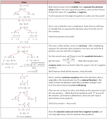 solving equations with absolute values