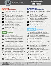 Social Media Postings Leitfaden Translation Top Nonprofits