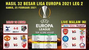 Sabtu, 22 agustus 2020 05:13 Hasil 32 Besar Liga Europa Leg 2 Tadi Malam Tottenham Vs Wac Uefa Europa League 2021 Youtube