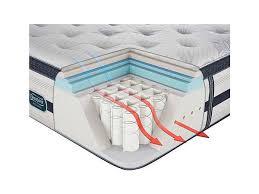 beautyrest mattress. Simple Mattress Beautyrest Recharge Filmore Euro Top Plush Mattress For M