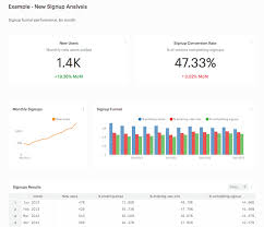 Big Chart Communicating Trends Just Got Easier With Big Number Charts