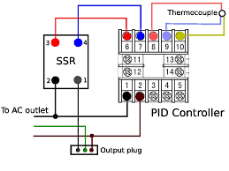 universal temperature controller for $70 make Pid Ssr Wiring Diagram universal temperature controller for $70 Harley Wiring Diagram for Dummies