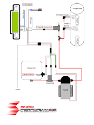snow performance wiring diagram snow performance stage 3 boost cooler water methanol injection kit stage 3 boost cooler ®