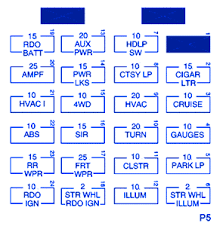 index of wp content uploads 2016 05 chevrolet blazer 1997 instrument panel fuse box diagram gif