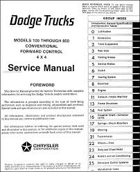 1975 dodge truck wiring diagram 1975 image wiring 1978 dodge truck wiring diagram d100 jodebal com on 1975 dodge truck wiring diagram