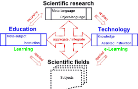a theoretical framework for scientific