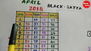 Satta Matka Kalyan Matka Panditji Tips Chart Meticulous