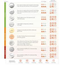 Bronze Hardness Chart Impressart U Resources Stamping Blank Hardness Chart