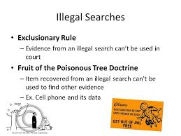 Fruit Of Poisonous Tree Doctrine Definition