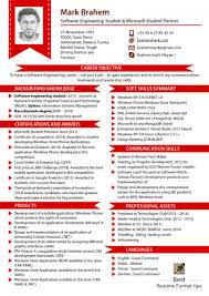 Template 50 Best Resume Samples 2016 2017 Format Professional