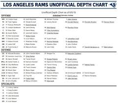 Raiders Depth Chart 2018 La Rams Release Unofficial Depth Chart Turf Show Times