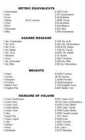 Unit Of Measurement Conversion Table Charleskalajian Com