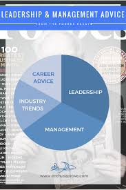 leadership and management advice from the forbes essays enthusaprove