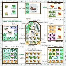 Plan A Garden Online Plan A Garden Layout Garden Plan Plan Garden Layout Online