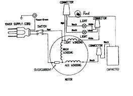 wiring diagram for grinder wiring diagram meta wet switch wiring diagram grinder data schema experts sabareesh wiring diagram for grinder wiring diagram for grinder