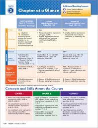 Math in Focus Grades K–8 | Singapore Math Curriculum