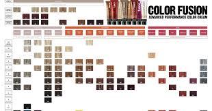 Redken Color Gels Chart 2018 World Of Reference