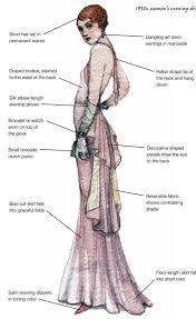 История моды Антология моды xx века с х по е года  Антология моды xx века с 30 х по 90 е года