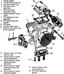Chevy blazer throttle position sensor location gm tps sensor wiring diagram at bahu co