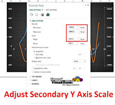 Automatically Adjust Secondary Y Axis Scale Through Vba My