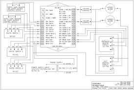 turnstile wiring diagram for the passthru series passthru turnstile series wiring diagram