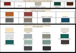 Ace Hardware Paint Colors Chart Beautiful Chartbeat