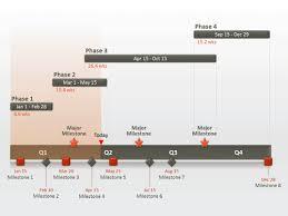Gantt Chart With Milestones Excel Template Sales Plan Template Gantt Chart Gantt Chart Templates