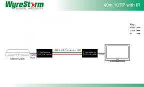 transmiting full 1080p hd video and audio hdmi signal over a wiring diagram