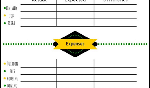 College Expenses Budget College Student Budget Template