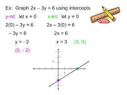 16 1 1 ex graph 2x 3y 6 using intercepts y int let x 0 2 0 3y 6 3y 6 y 2 0 2 x int let y 0 2x 3 0 6 2x 6 x 3 3 0