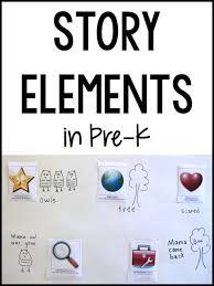 Story Elements Kindergarten Anchor Chart Story Elements In Pre K Prekinders