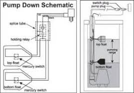 similiar septic tank wiring schematic keywords septic float switch wiring diagram double septic engine image