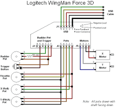overview fighterstick circuit layout
