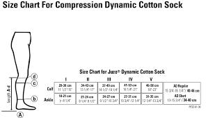 Juzo Dynamic Cotton For Men