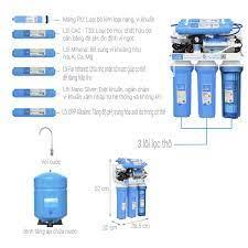 Combo lõi lọc khoáng Karofi 4,5,6,7,8,9 Chính hãng - Máy lọc nước