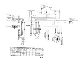 2 stroke wiring diagram automotive block diagram \u2022 2 stroke cdi wiring diagram at 2 Stroke Cdi Wiring Diagram