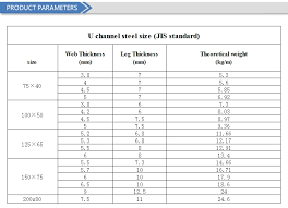 C Channel Chart Hot Rolled And Cold Bended Mild Steel C Channel Steel Dimension And Weight Chart View Hot Rolled Channel Steel Junnan Product Details From Tangshan