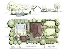 backyard landscape design plans. Stunning Green Rectangle Traditional Grass Landscape Plans Ornamental The Poll And Trees Ideas Backyard Design