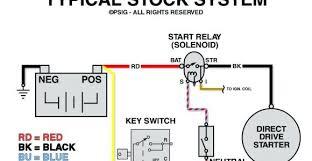 tag mustang starter solenoid wiring diagram diagram chart gallery 1966 mustang starter solenoid wiring diagram at Mustang Starter Solenoid Wiring Diagram